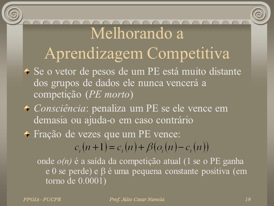 Melhorando a Aprendizagem Competitiva