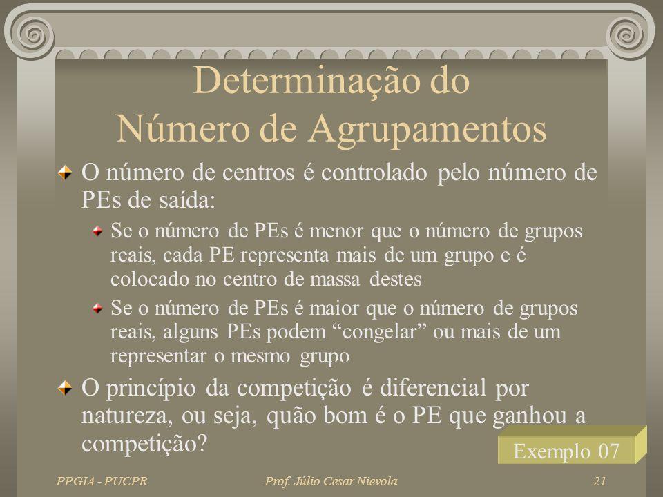 Determinação do Número de Agrupamentos