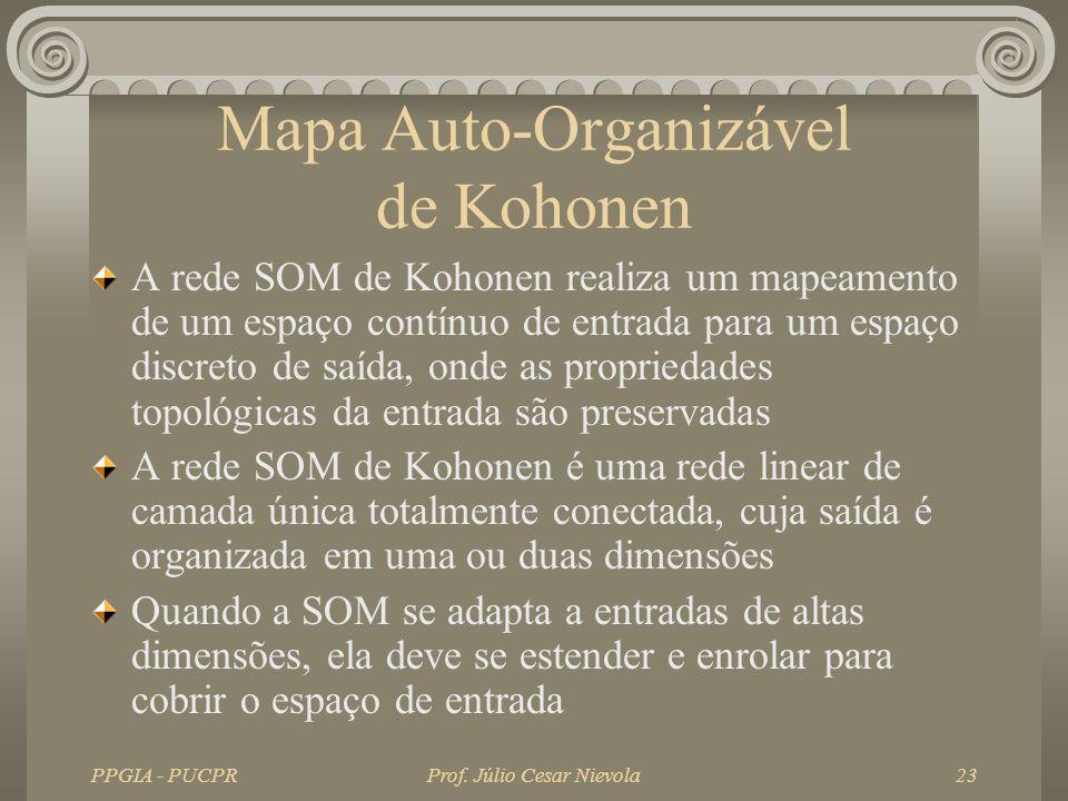Mapa Auto-Organizável de Kohonen