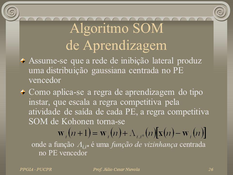 Algoritmo SOM de Aprendizagem
