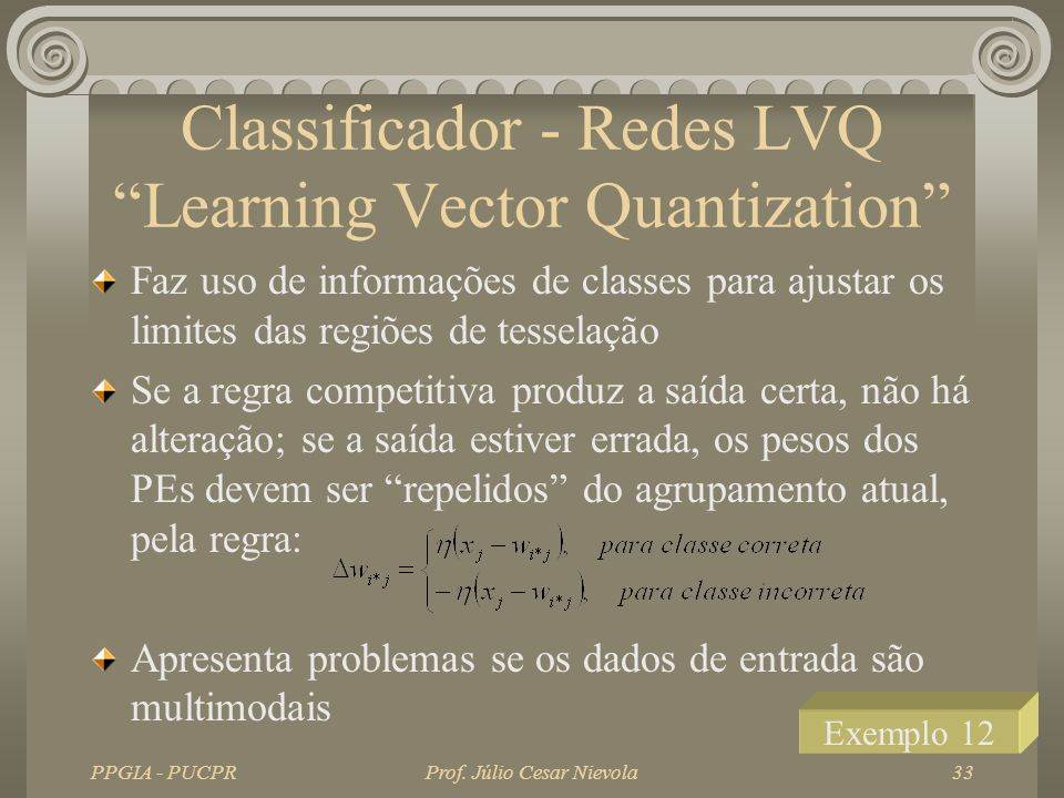 Classificador - Redes LVQ Learning Vector Quantization