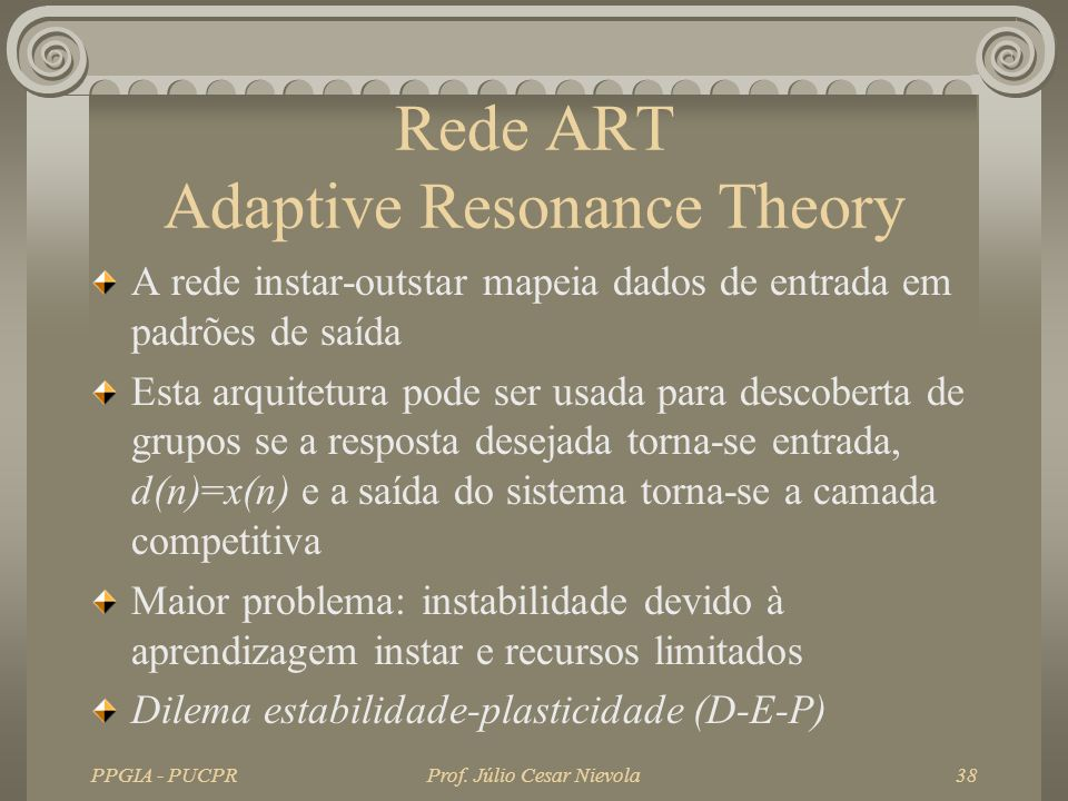 Rede ART Adaptive Resonance Theory