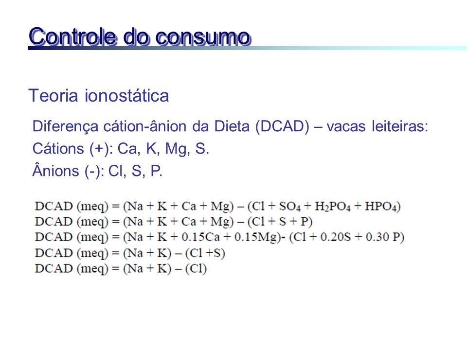 Controle do consumo Teoria ionostática