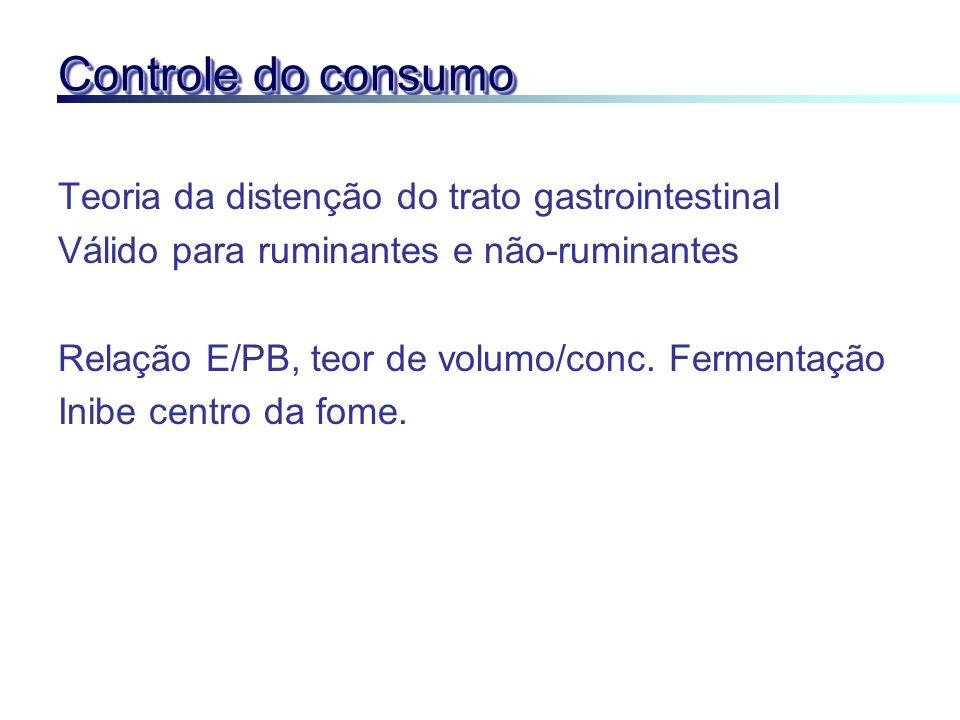 Controle do consumo Teoria da distenção do trato gastrointestinal