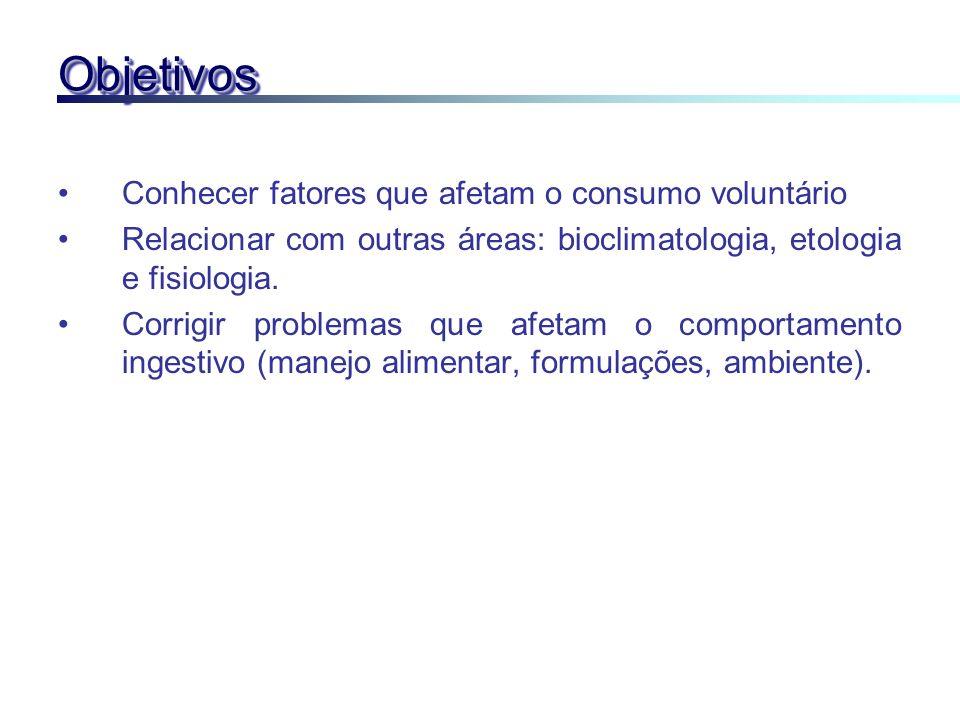 Objetivos Conhecer fatores que afetam o consumo voluntário