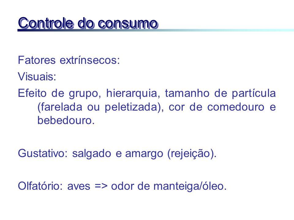 Controle do consumo Fatores extrínsecos: Visuais: