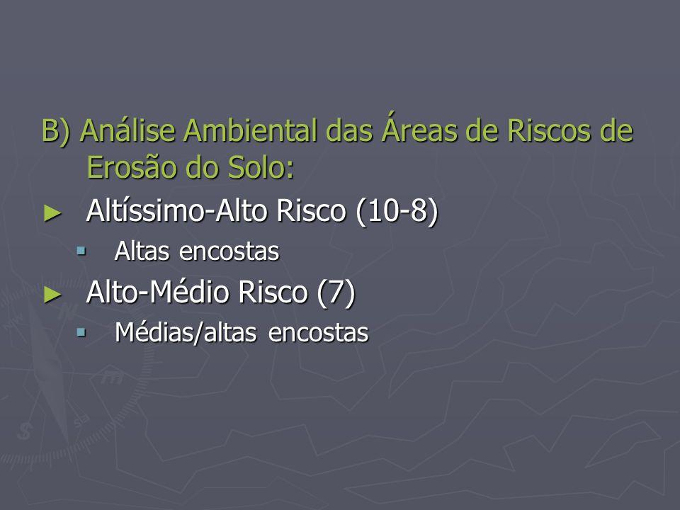 B) Análise Ambiental das Áreas de Riscos de Erosão do Solo: