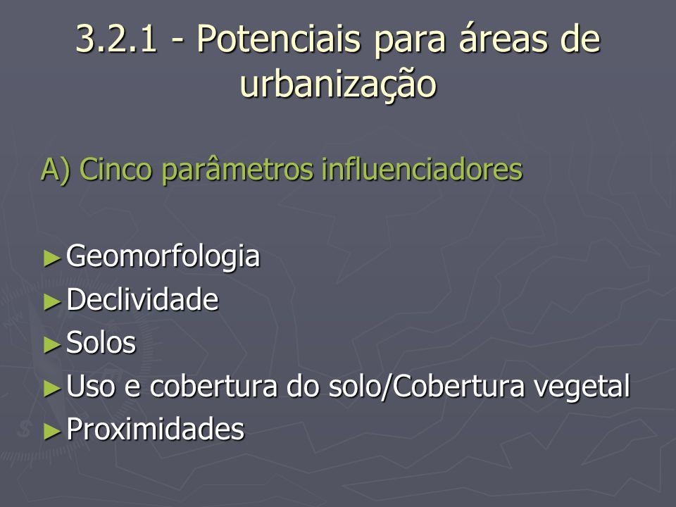 3.2.1 - Potenciais para áreas de urbanização