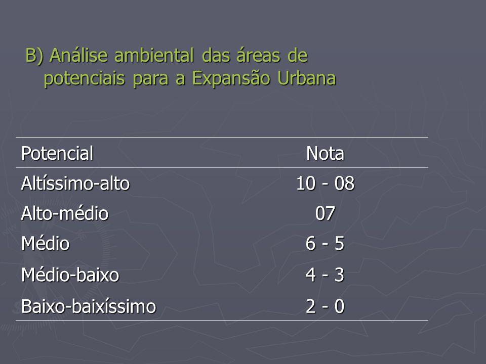 B) Análise ambiental das áreas de potenciais para a Expansão Urbana