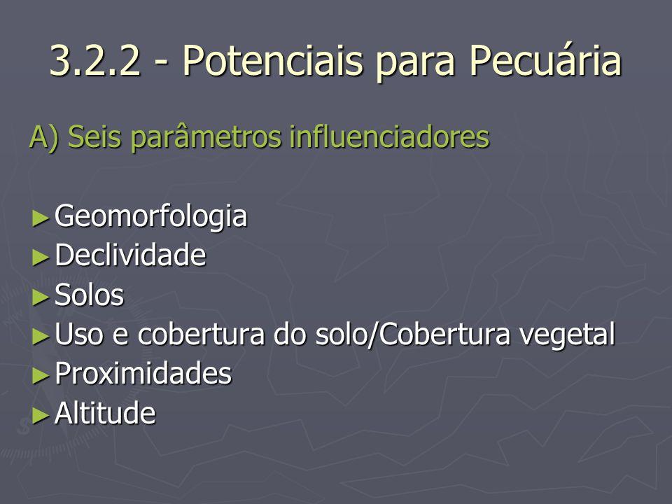 3.2.2 - Potenciais para Pecuária