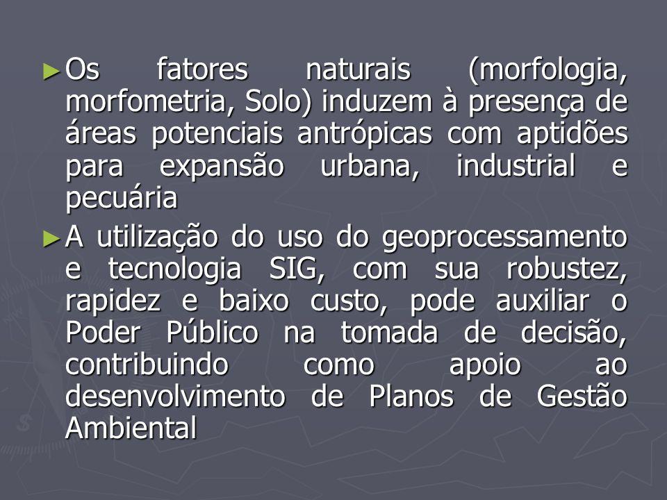 Os fatores naturais (morfologia, morfometria, Solo) induzem à presença de áreas potenciais antrópicas com aptidões para expansão urbana, industrial e pecuária