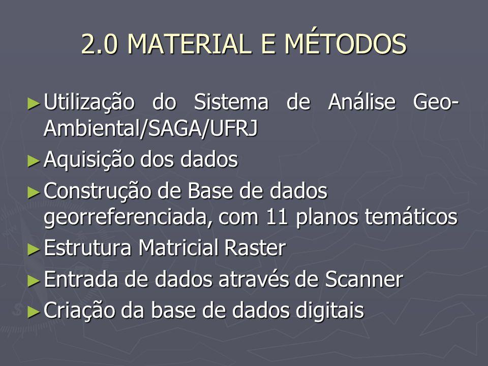 2.0 MATERIAL E MÉTODOS Utilização do Sistema de Análise Geo-Ambiental/SAGA/UFRJ. Aquisição dos dados.