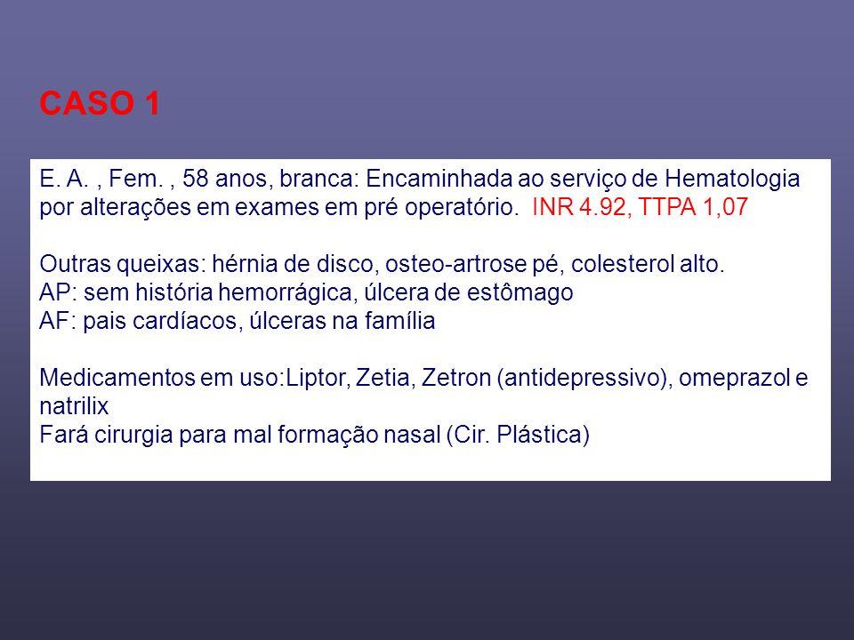CASO 1 E. A. , Fem. , 58 anos, branca: Encaminhada ao serviço de Hematologia por alterações em exames em pré operatório. INR 4.92, TTPA 1,07.