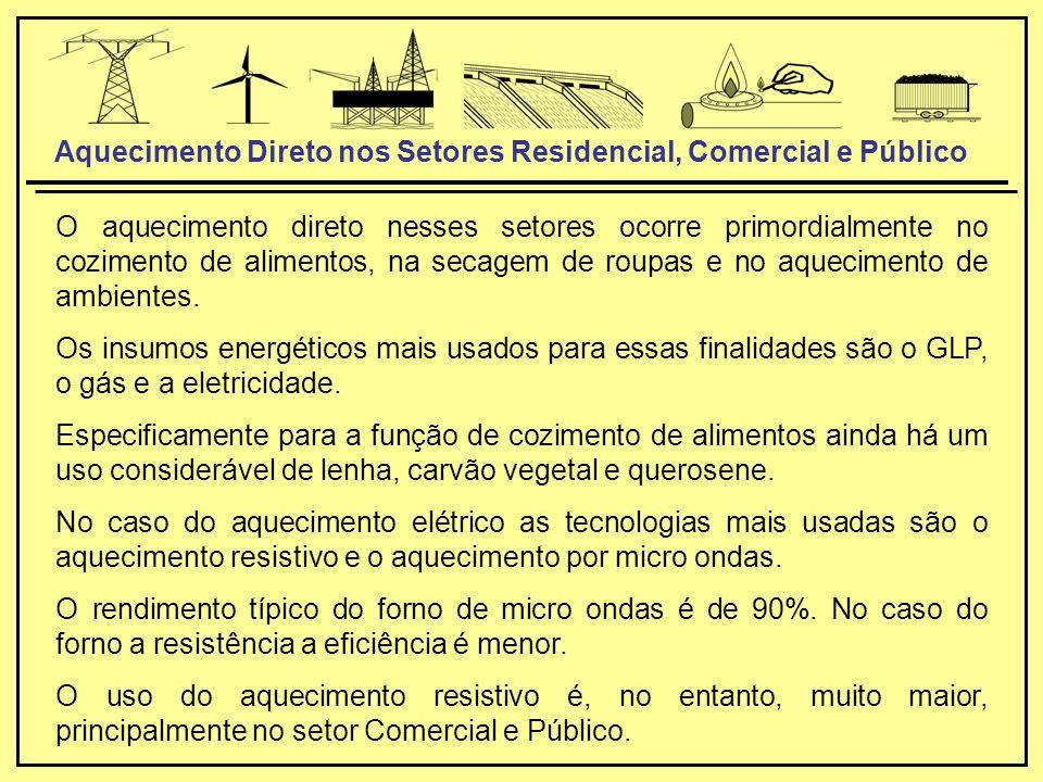 Aquecimento Direto nos Setores Residencial, Comercial e Público