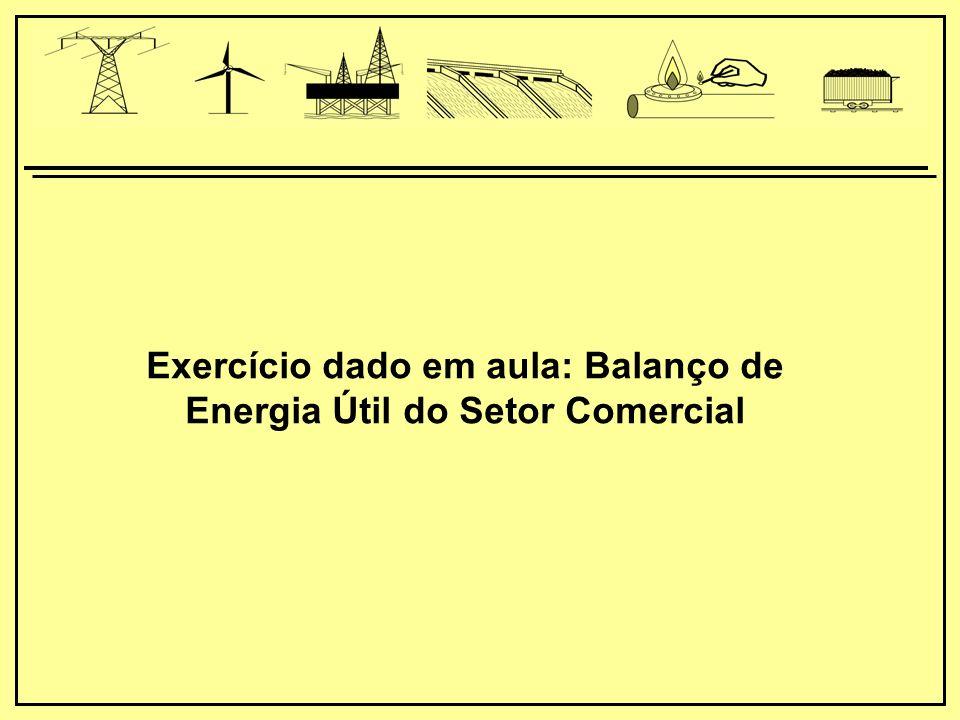 Exercício dado em aula: Balanço de Energia Útil do Setor Comercial