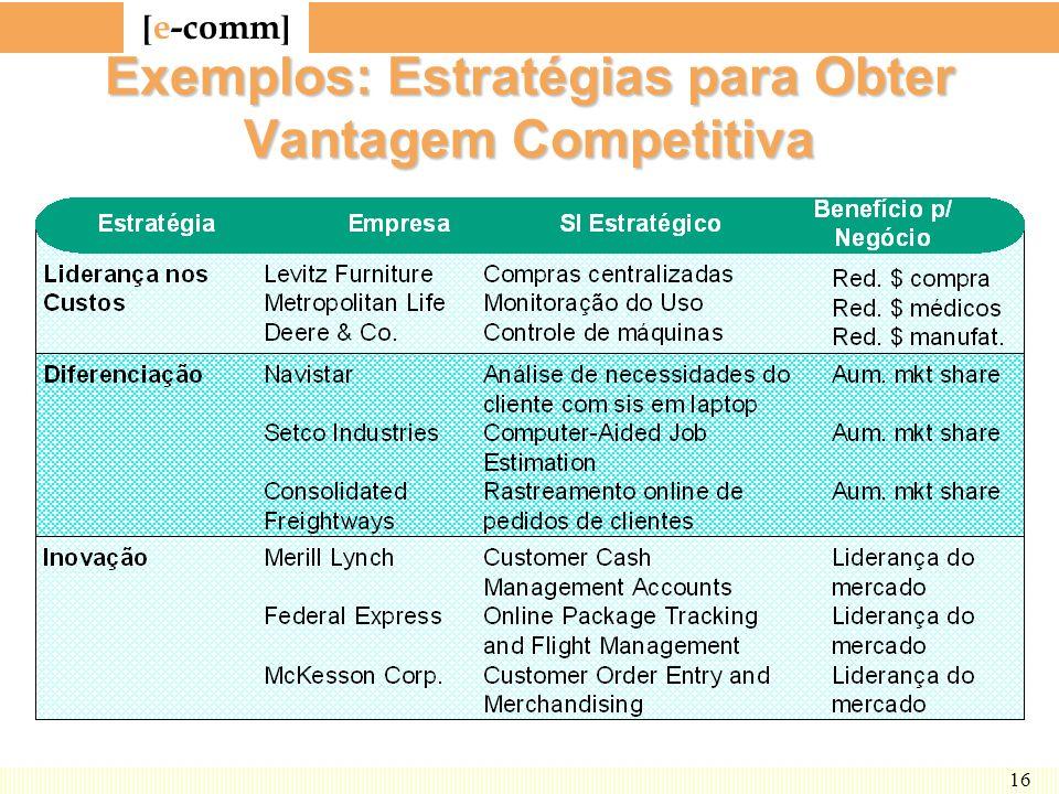 Exemplos: Estratégias para Obter Vantagem Competitiva