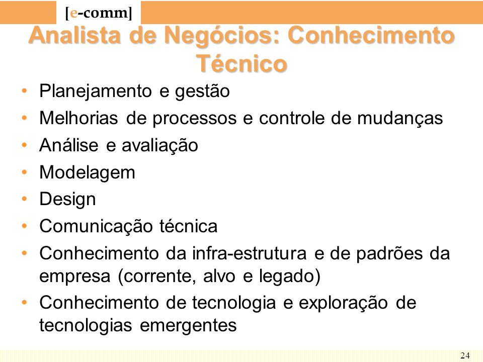 Analista de Negócios: Conhecimento Técnico