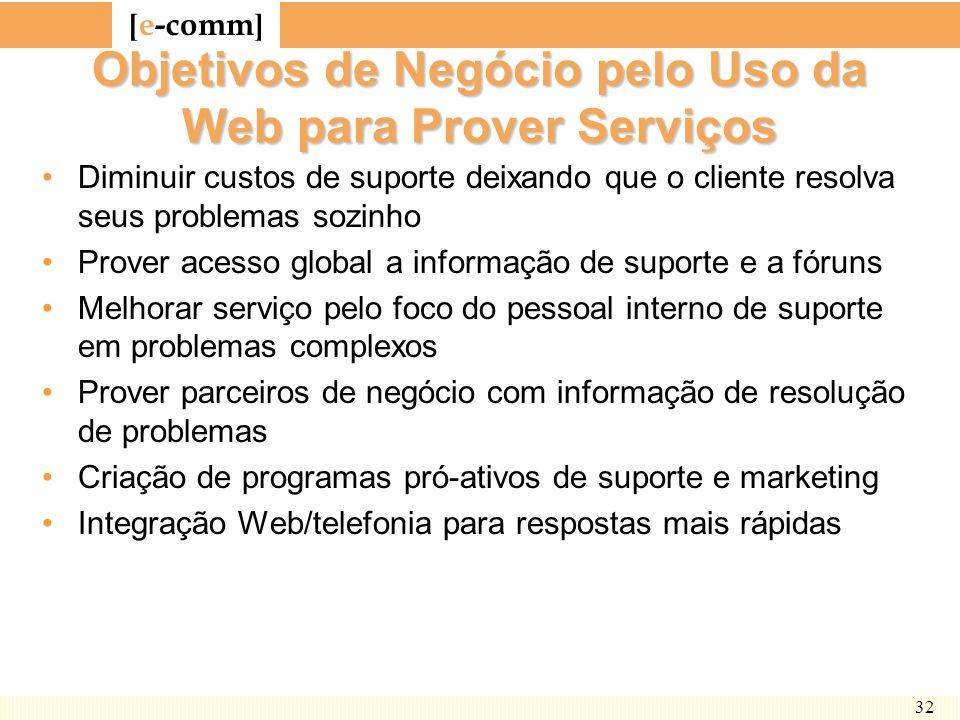 Objetivos de Negócio pelo Uso da Web para Prover Serviços