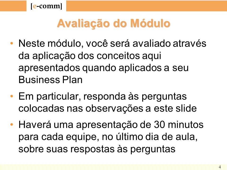 Avaliação do Módulo Neste módulo, você será avaliado através da aplicação dos conceitos aqui apresentados quando aplicados a seu Business Plan.