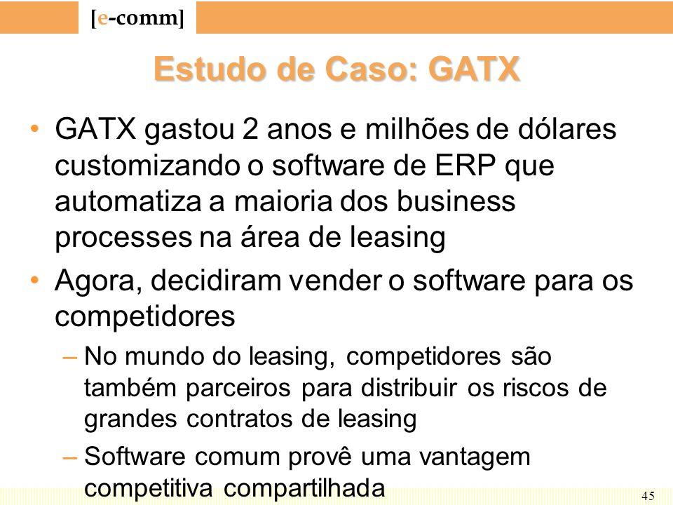 Estudo de Caso: GATX