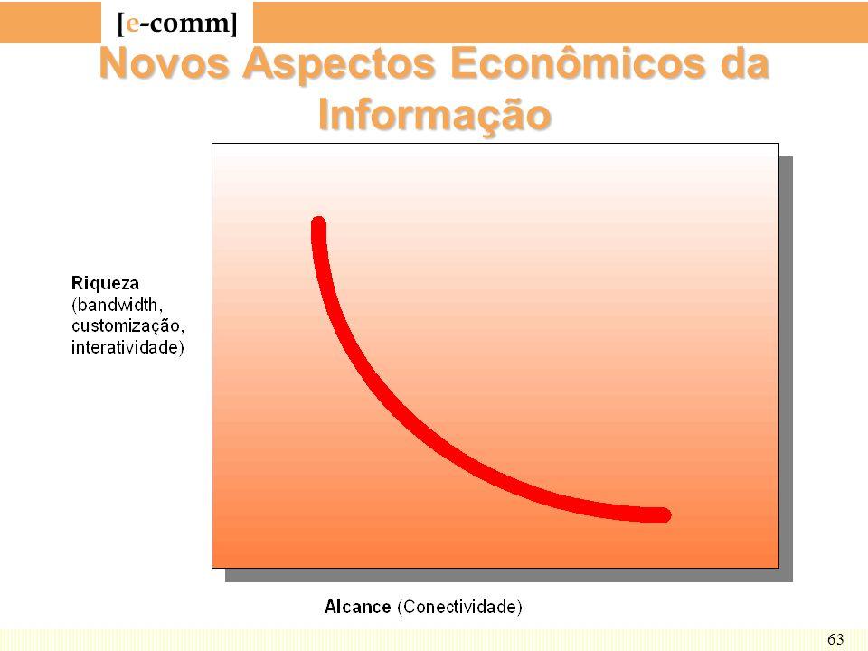 Novos Aspectos Econômicos da Informação