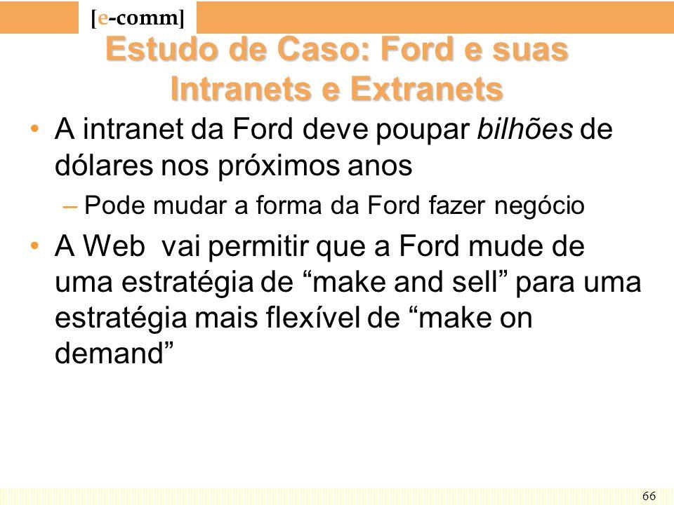 Estudo de Caso: Ford e suas Intranets e Extranets