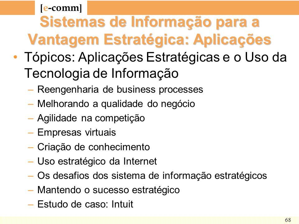 Sistemas de Informação para a Vantagem Estratégica: Aplicações