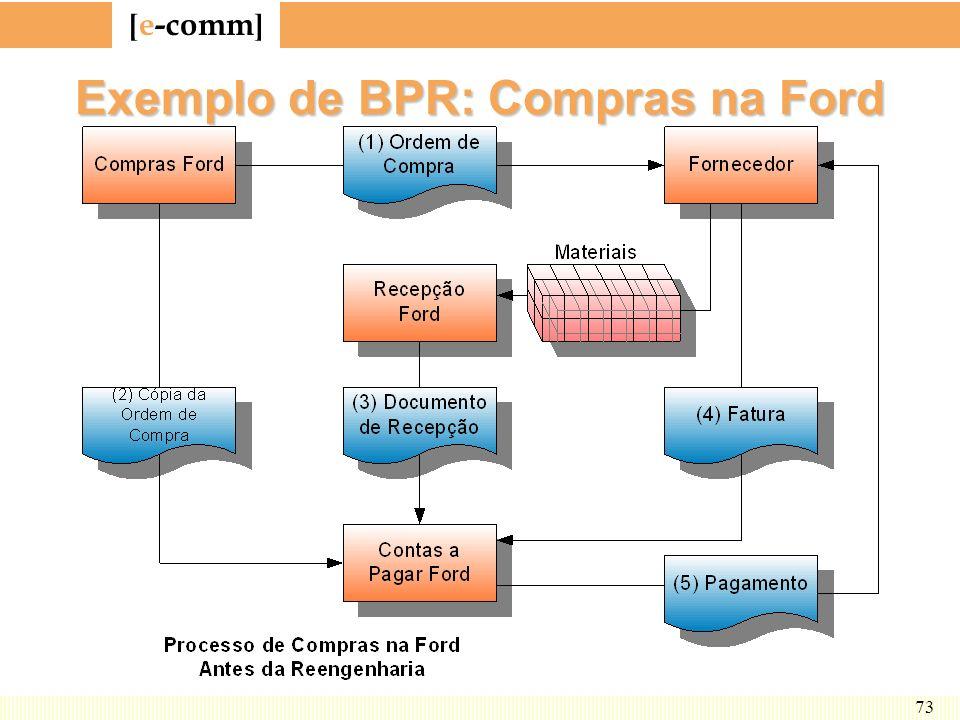Exemplo de BPR: Compras na Ford