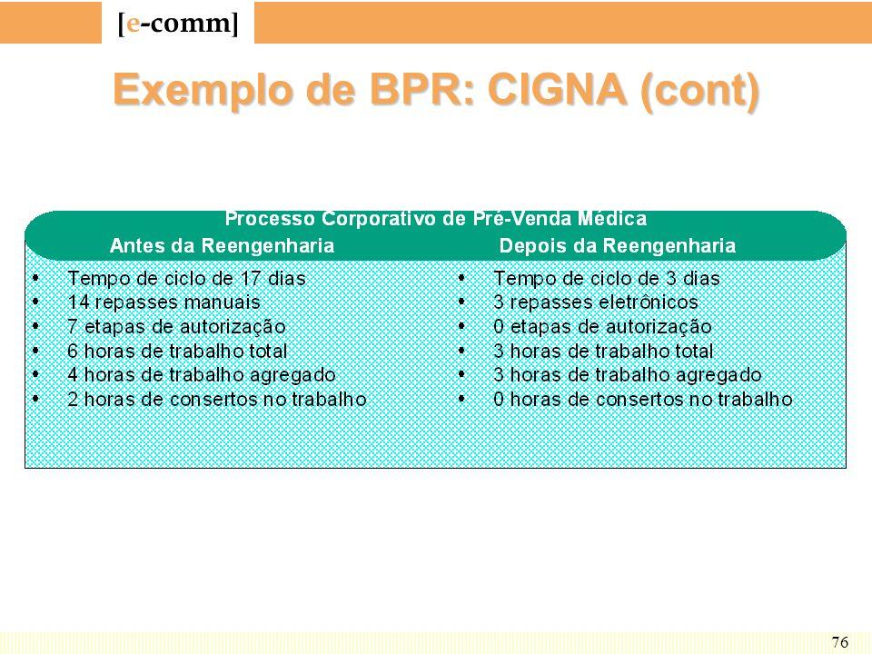 Exemplo de BPR: CIGNA (cont)