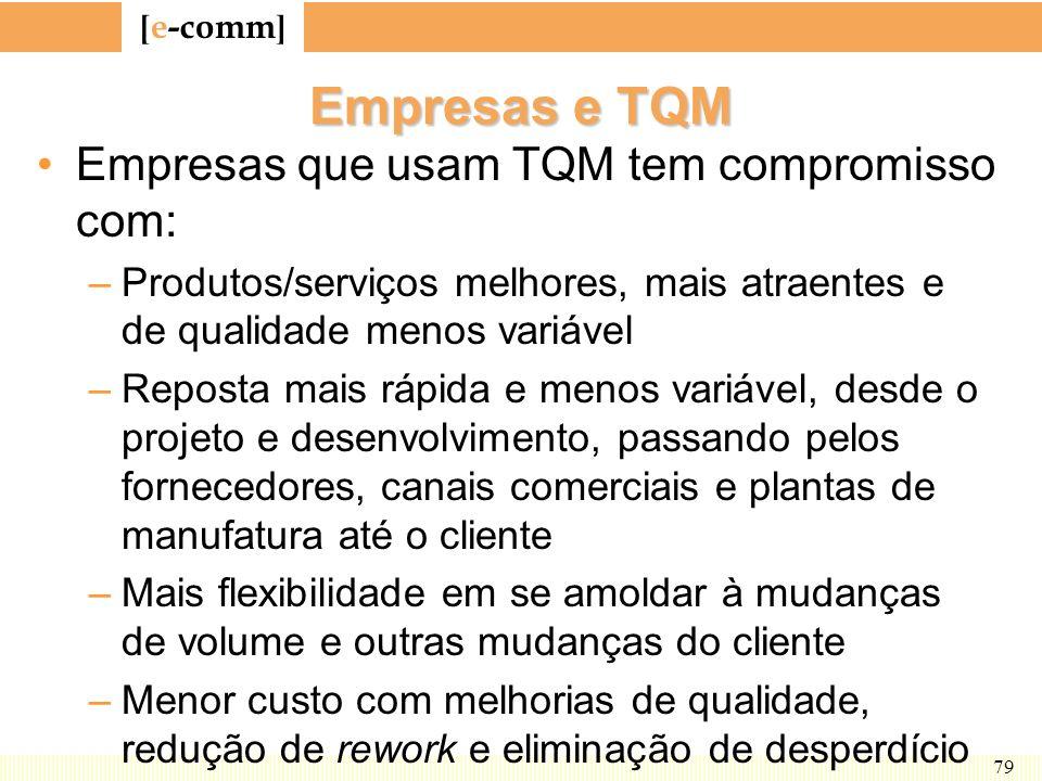 Empresas e TQM Empresas que usam TQM tem compromisso com: