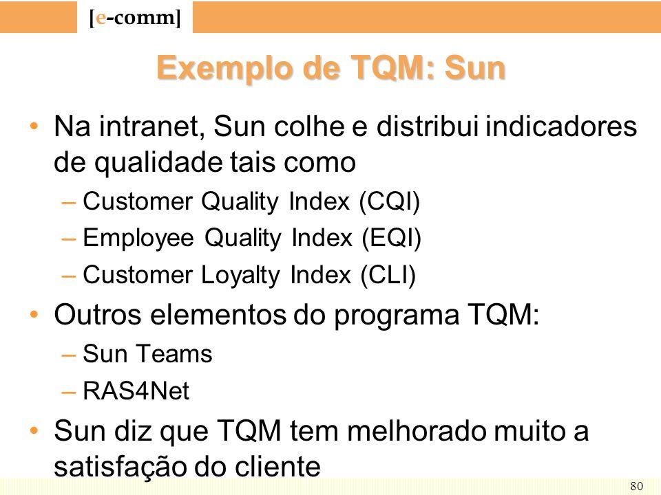 Exemplo de TQM: Sun Na intranet, Sun colhe e distribui indicadores de qualidade tais como. Customer Quality Index (CQI)