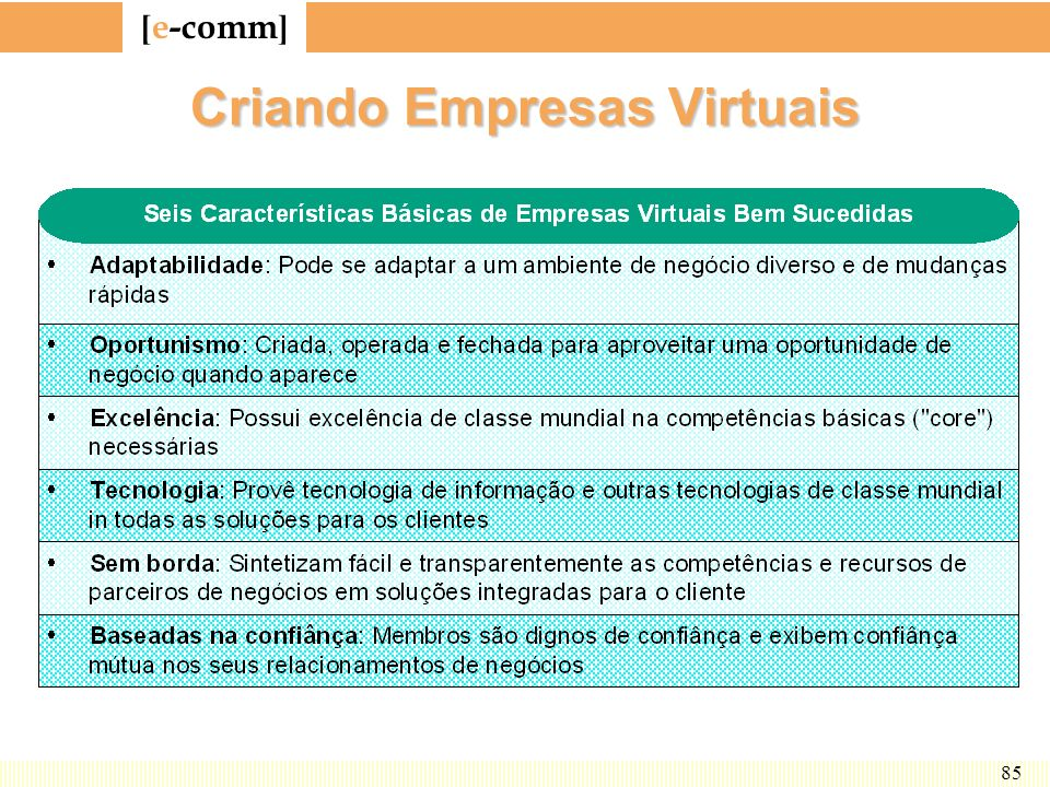 Criando Empresas Virtuais