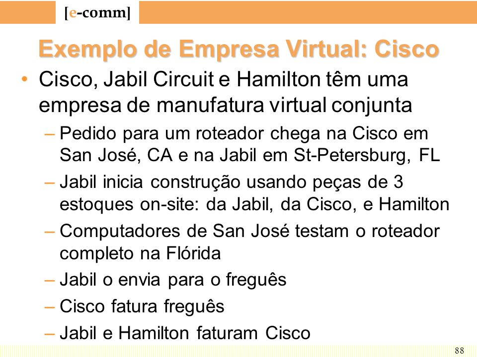Exemplo de Empresa Virtual: Cisco