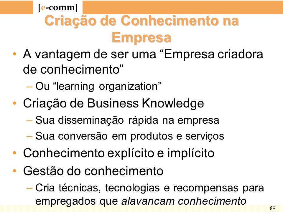 Criação de Conhecimento na Empresa