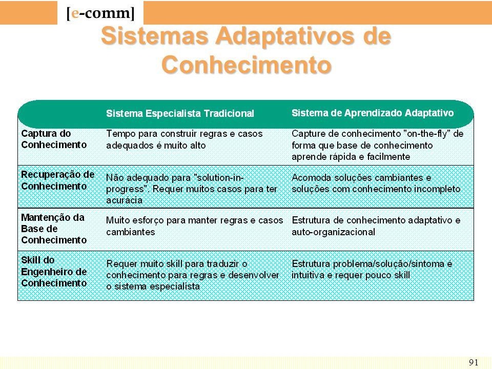 Sistemas Adaptativos de Conhecimento