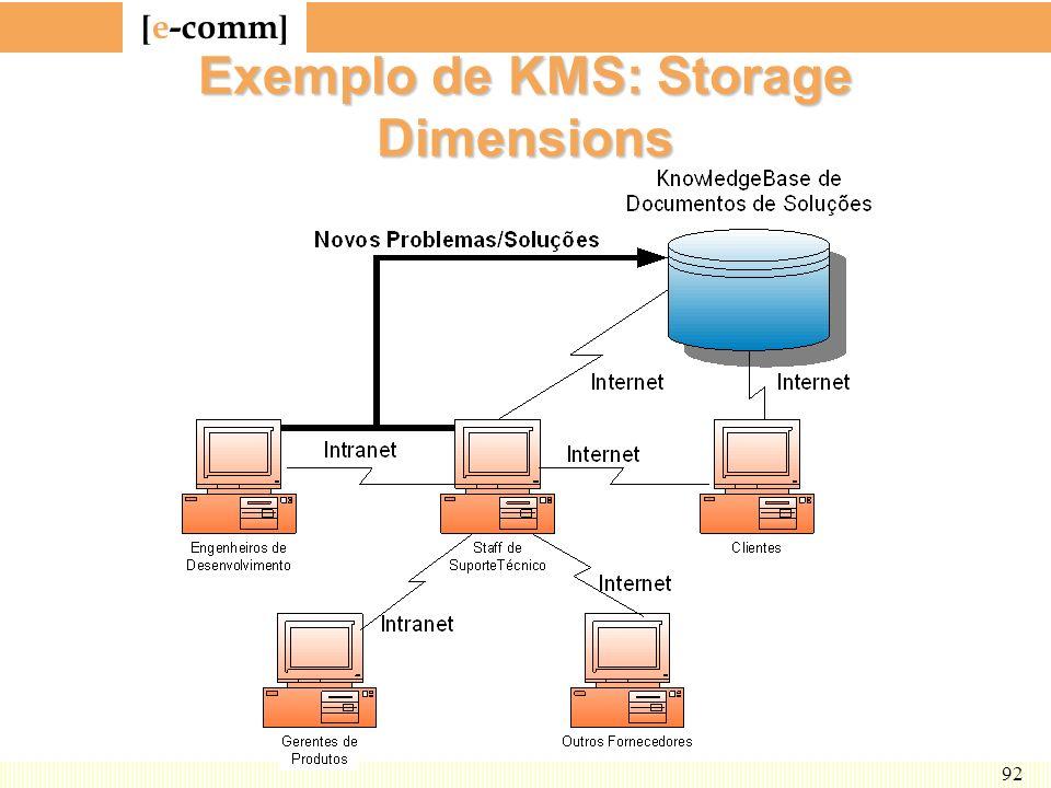 Exemplo de KMS: Storage Dimensions