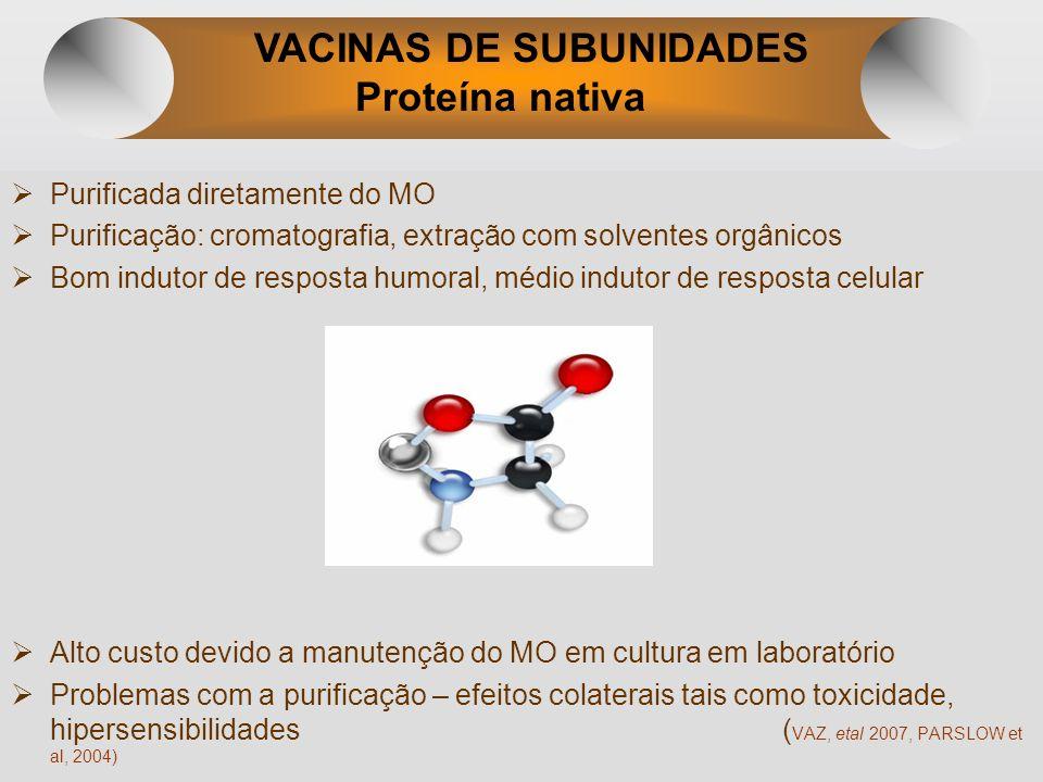 VACINAS DE SUBUNIDADES Proteína nativa