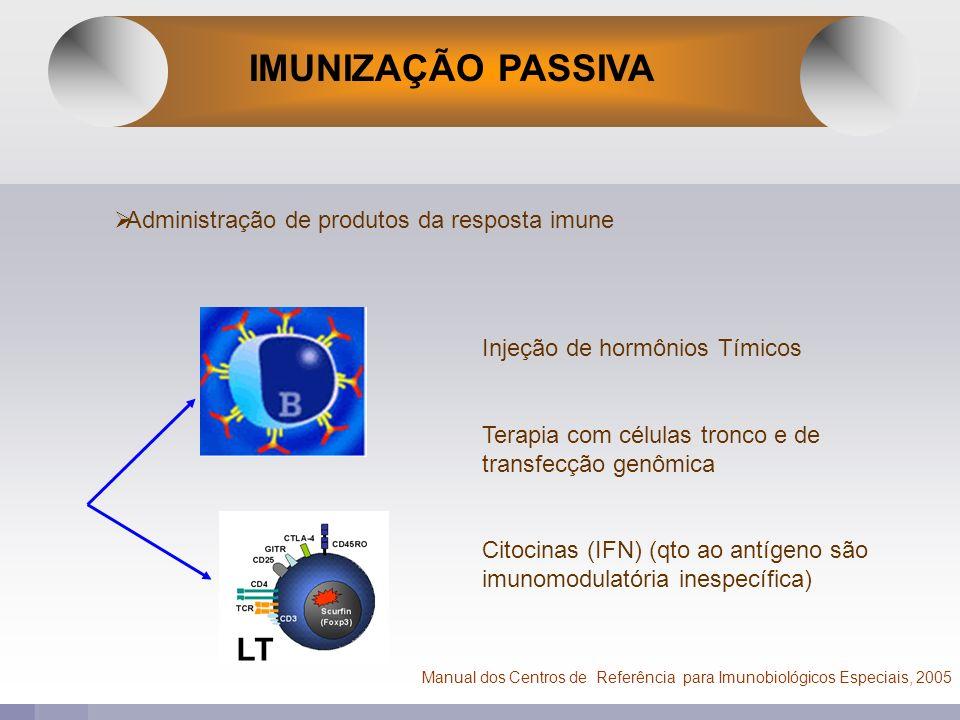 IMUNIZAÇÃO PASSIVA LT Administração de produtos da resposta imune