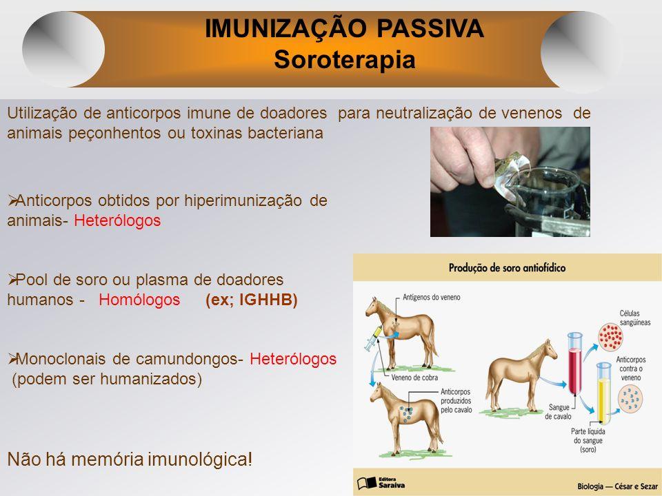 IMUNIZAÇÃO PASSIVA Soroterapia