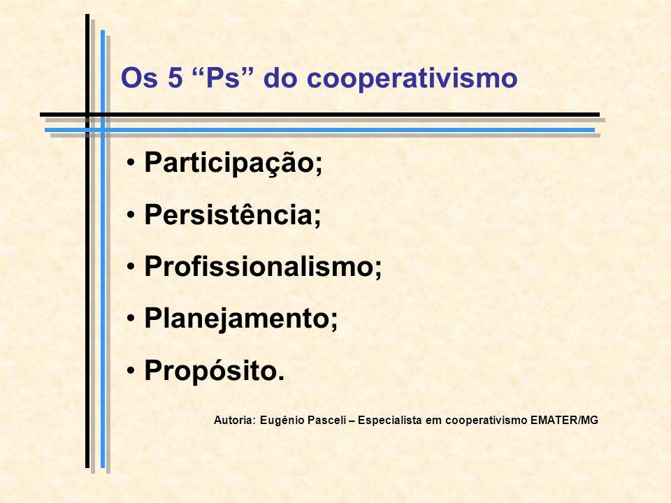 Os 5 Ps do cooperativismo