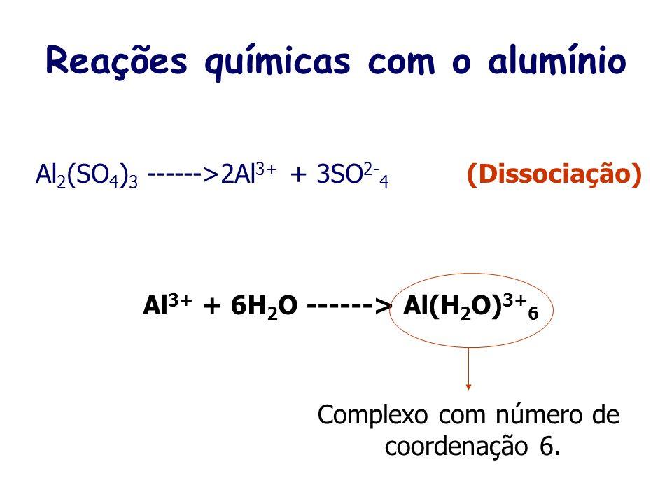 Reações químicas com o alumínio
