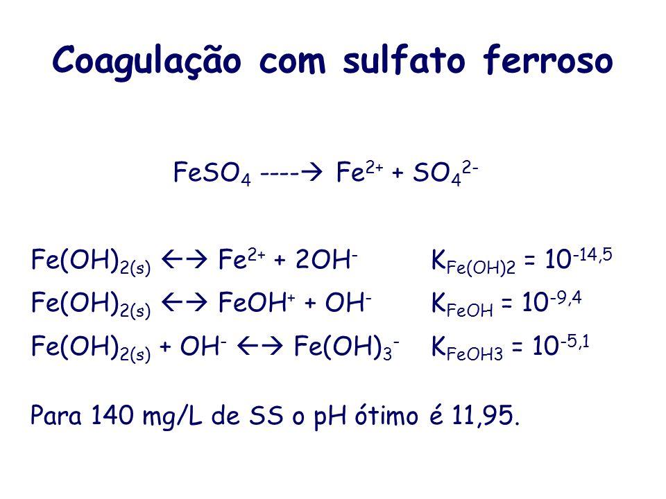 Coagulação com sulfato ferroso