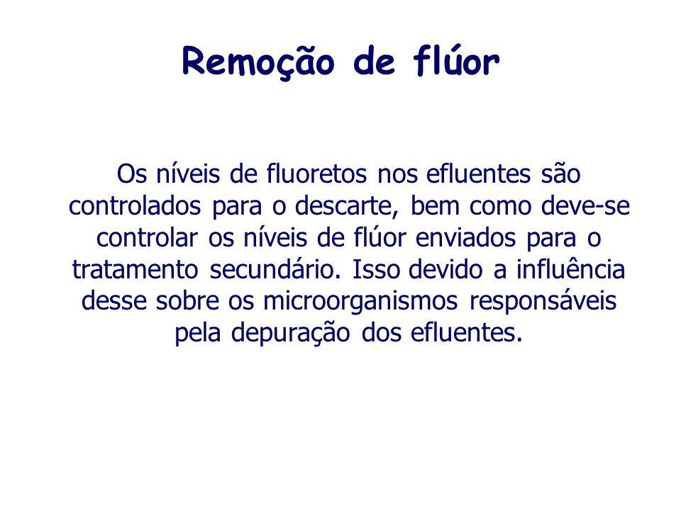 Remoção de flúor