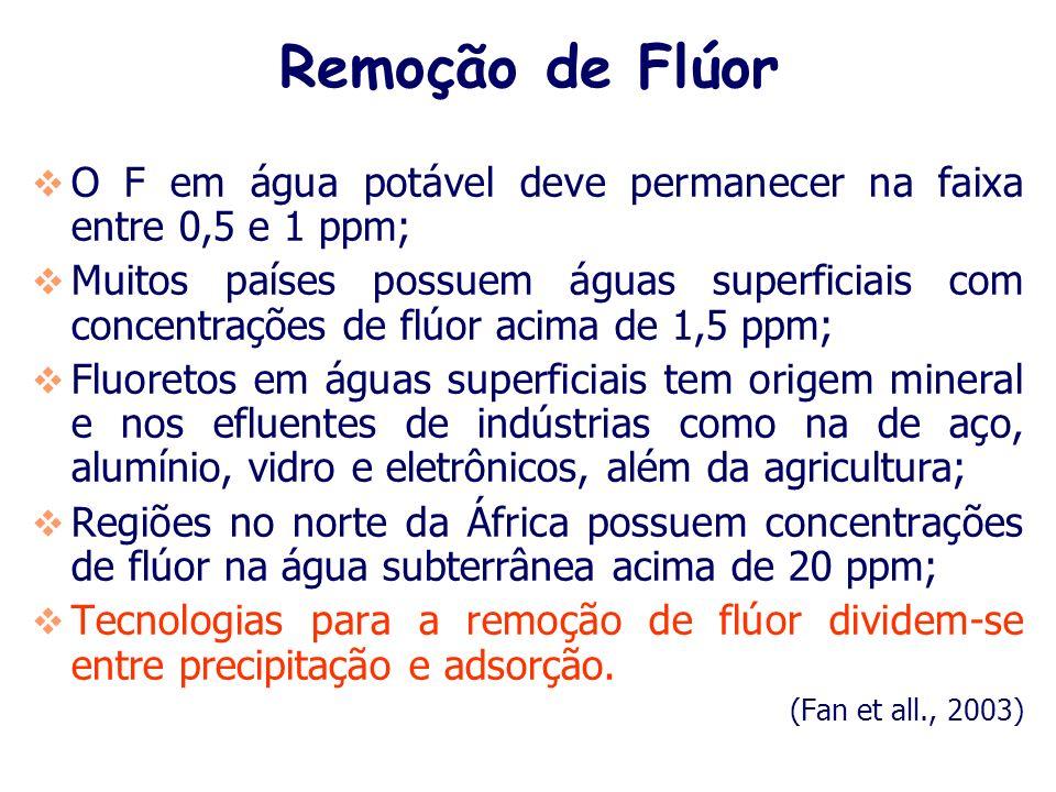 Remoção de Flúor O F em água potável deve permanecer na faixa entre 0,5 e 1 ppm;