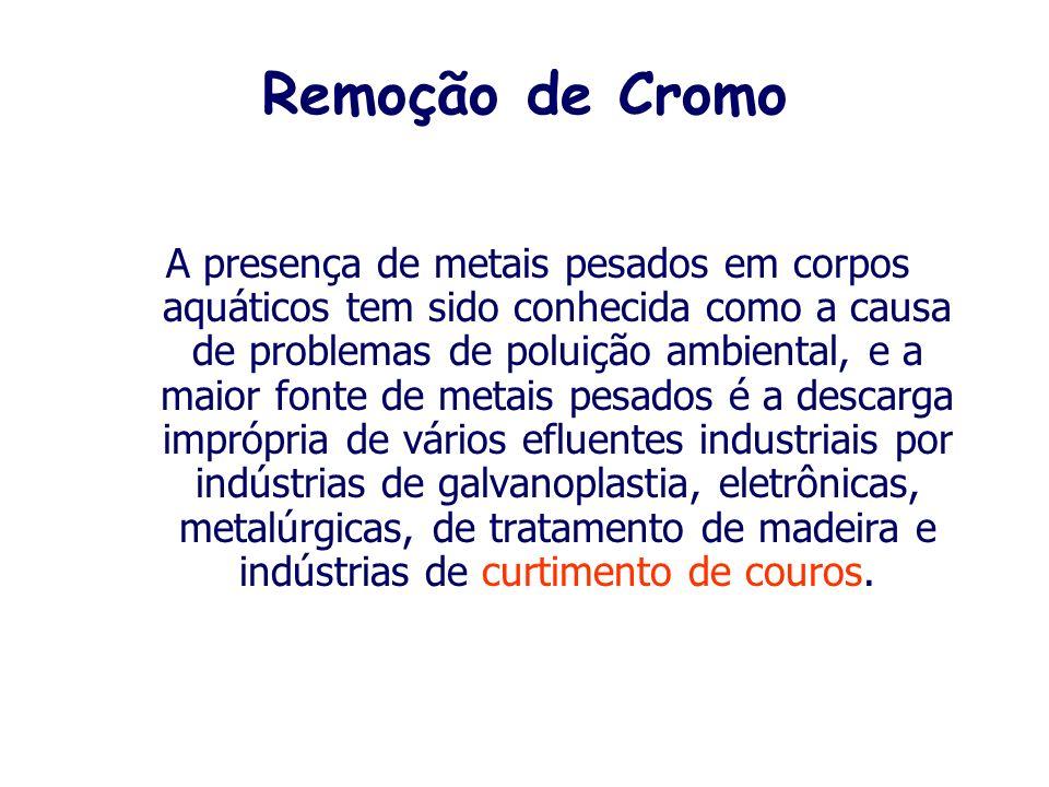 Remoção de Cromo