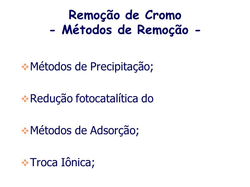 Remoção de Cromo - Métodos de Remoção -