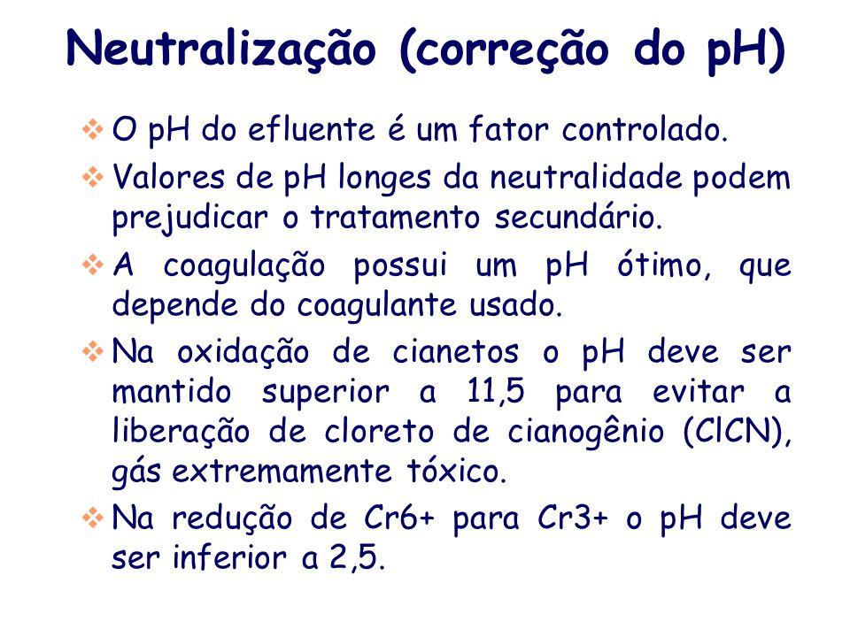 Neutralização (correção do pH)