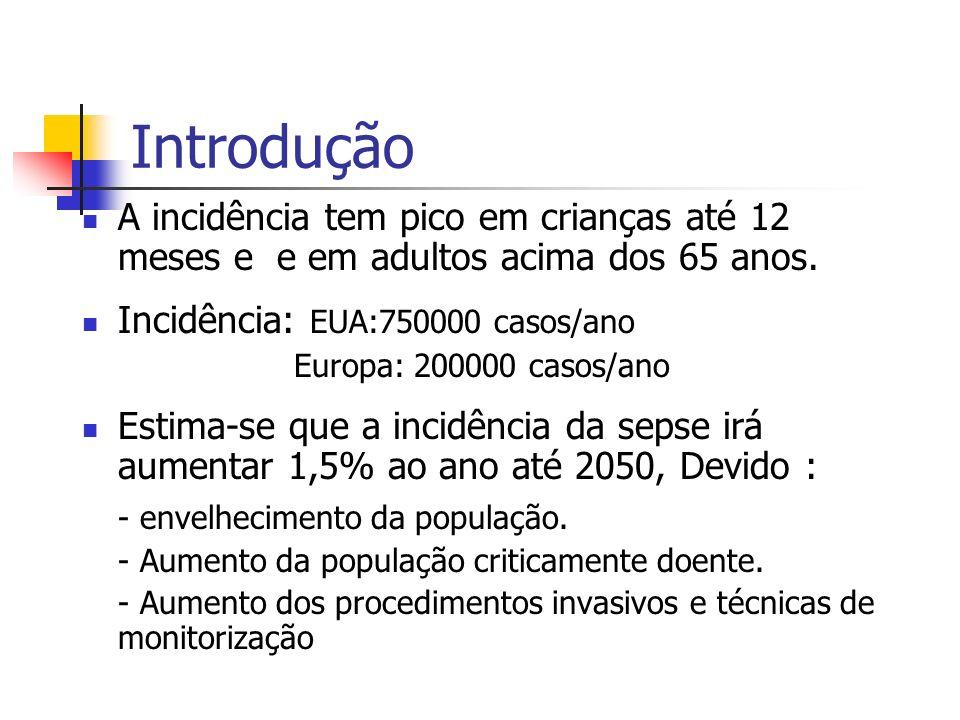 Introdução A incidência tem pico em crianças até 12 meses e e em adultos acima dos 65 anos. Incidência: EUA:750000 casos/ano.