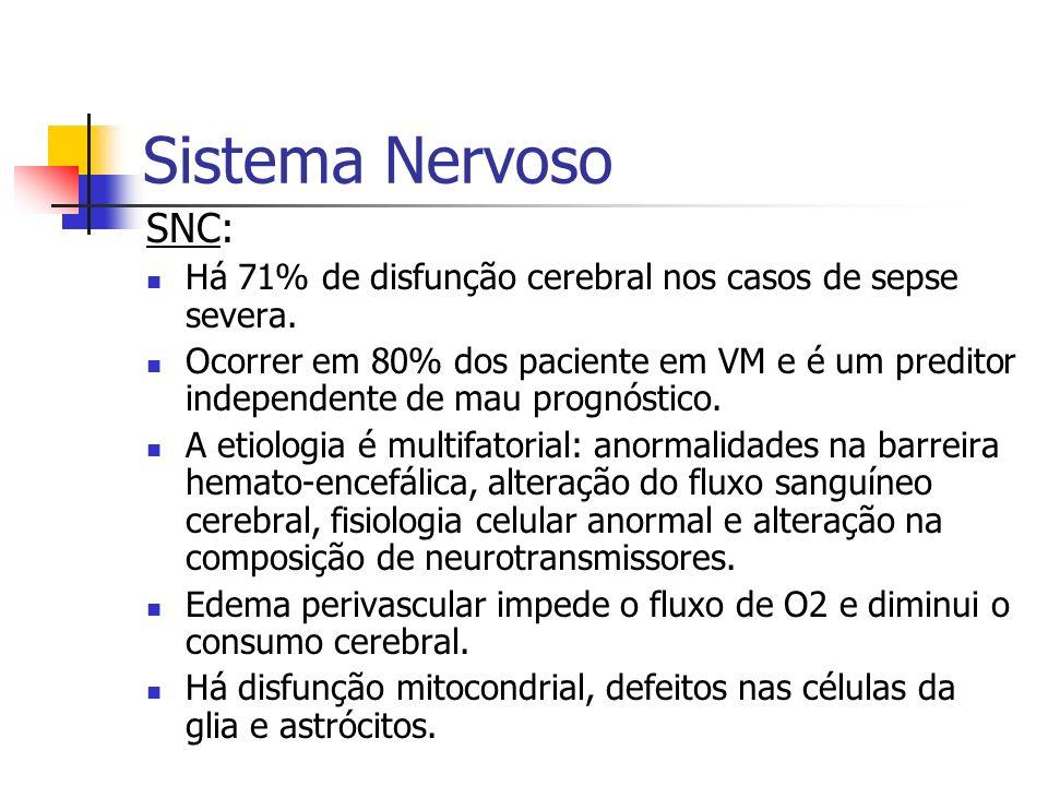 Sistema Nervoso SNC: Há 71% de disfunção cerebral nos casos de sepse severa.