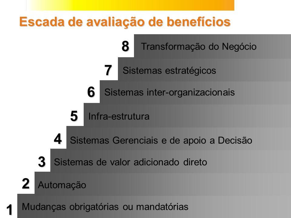 Escada de avaliação de benefícios